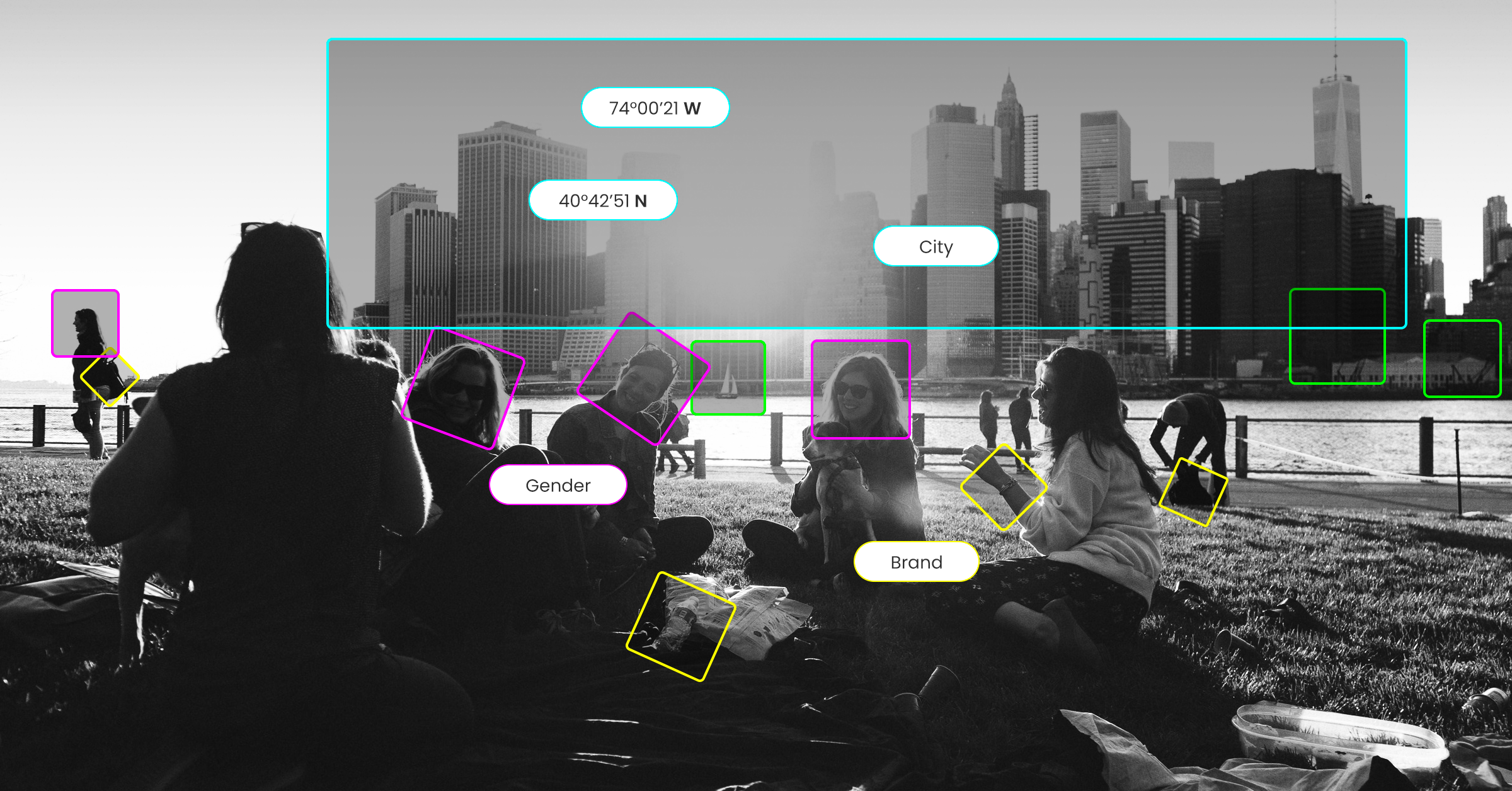 image recognition in marketing