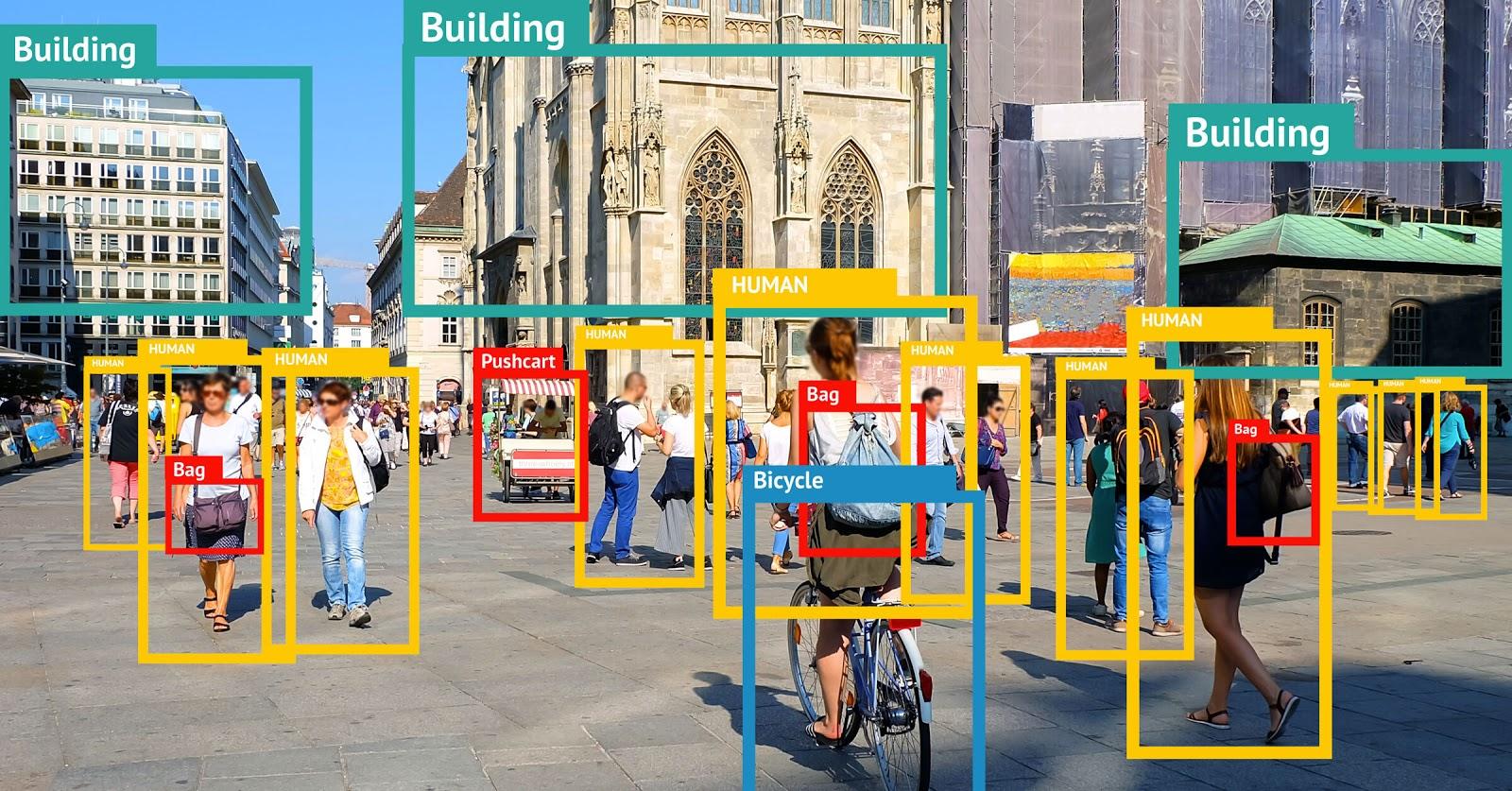 machine learning in social media