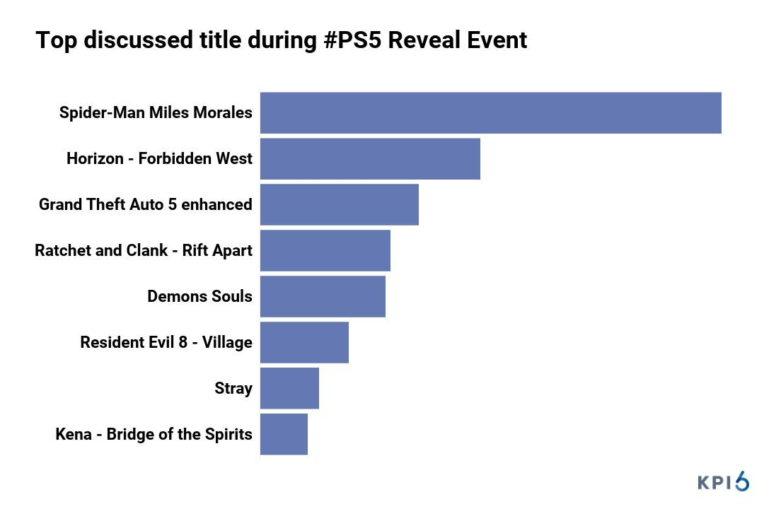 The most discussed and appreciated titles during the event