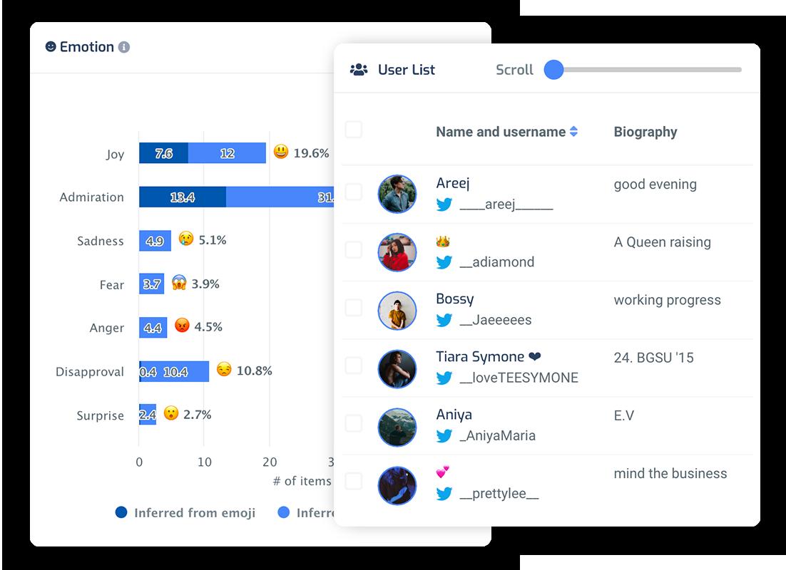 emotion - user list