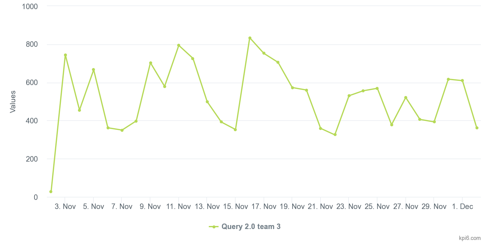 italian healty market